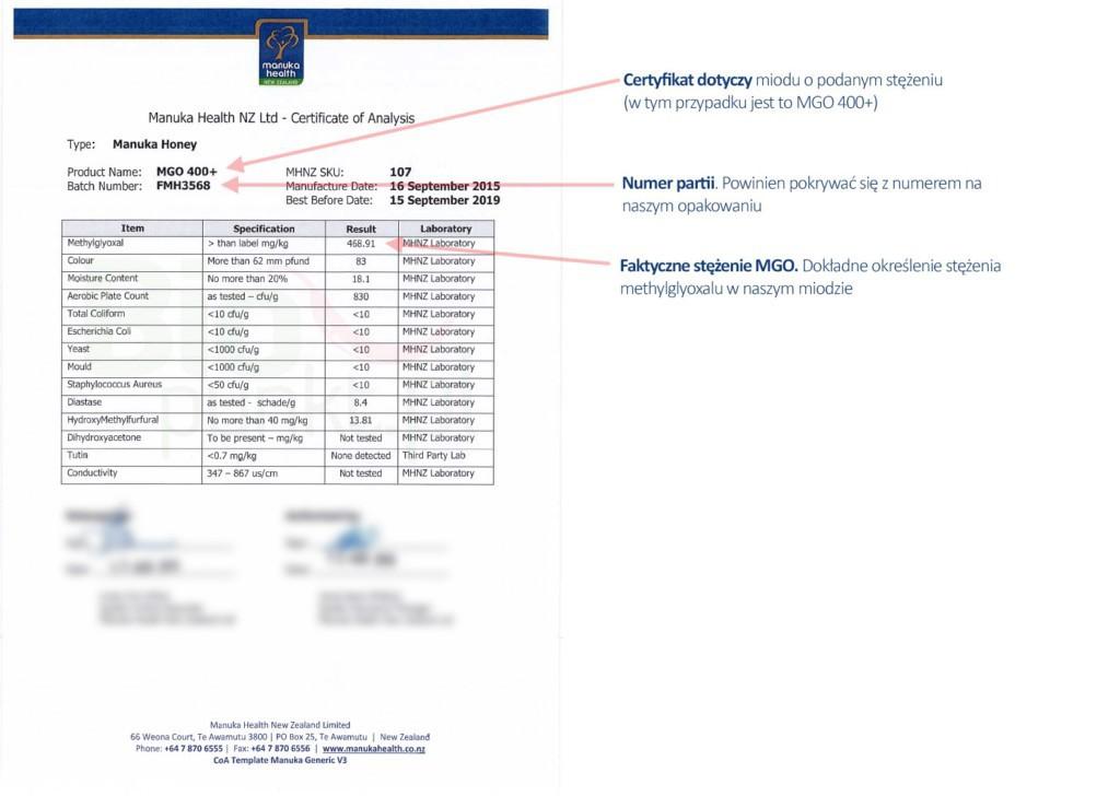 miod-manuka-certyfikat